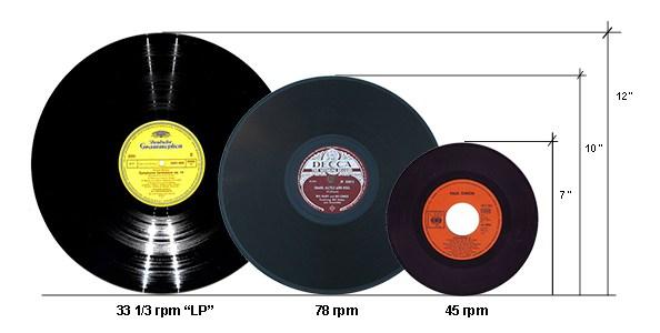Relative record sizes