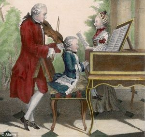 Leopold Mozart and his children Wolfgang and Marianne in Paris